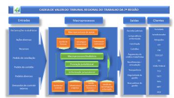 b_0_200_16777215_0_0_images_cadeia_valor_Minuta.png