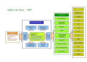 b_0_200_16777215_0_0_images_cadeia_valor_diagrama_macroprocesso.jpg